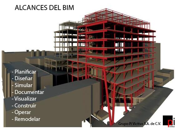 Despacho-de-Arquitectos-Grupo-Pi-Victtus-ALCANCES-BIM